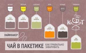 Как правильно заваривать чай в пакетике